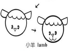 卡通小羊头部简笔画画法图片步骤