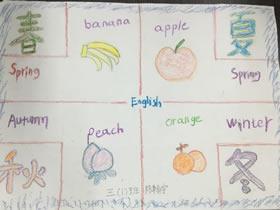 小学三年级简单英语手抄报图片