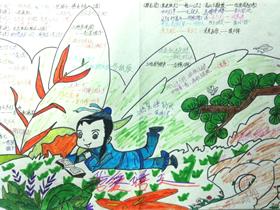 遨游汉字王国手抄报图片五年级
