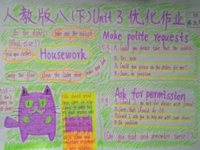 人教版八年级下册英语优化作业手抄报图片
