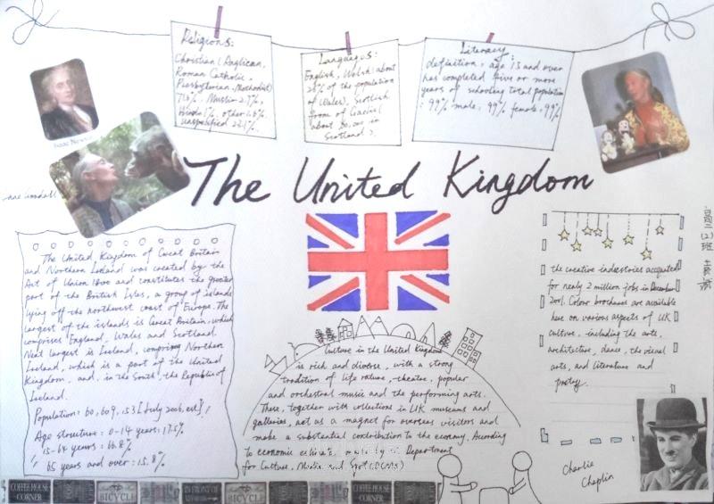 关于英国的英语手抄报图片高中二年级- www.xiaoxiaohuajia.com