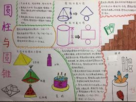 圆柱与圆锥手抄报内容六年级