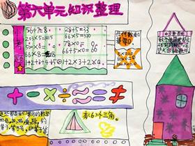 三年级数学第六单元知识整理手抄报图片