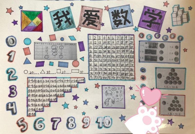 我爱数学加减法手抄报图片漂亮- www.xiaoxiaohuajia.com