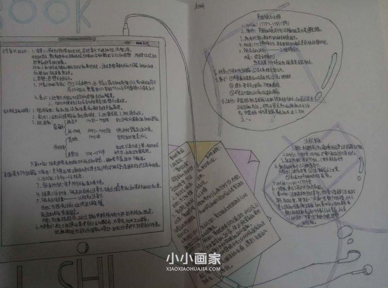 初三世界历史近代社会手抄报图片- www.xiaoxiaohuajia.com